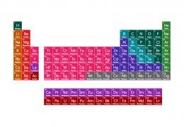 Google disponibiliza tabela periódica interativa